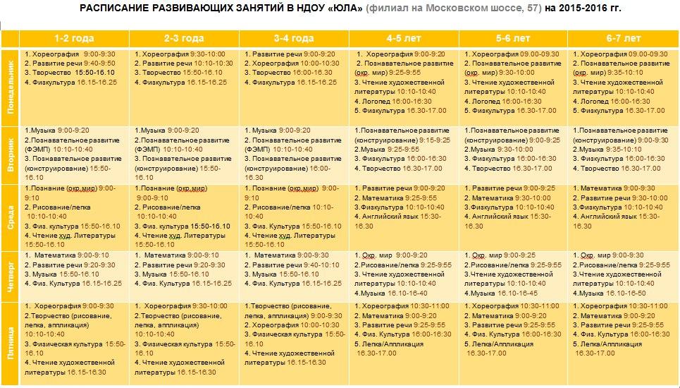 Расписание развивающих занятий и кружков в детском саду на Московском шоссе