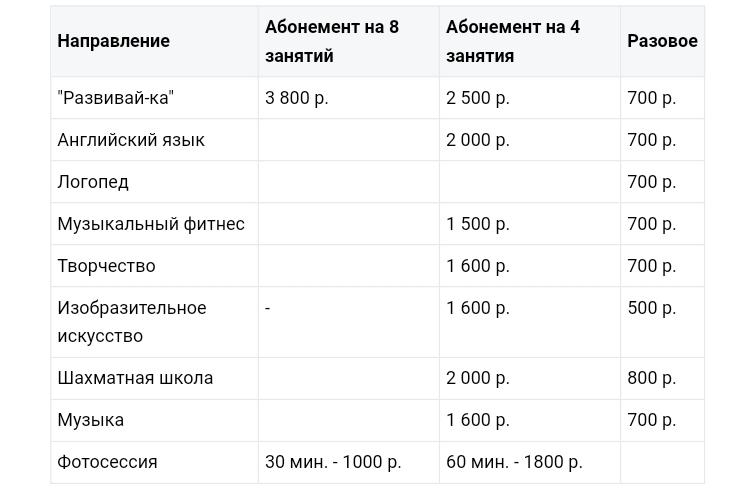 """Стоимость занятий в Детском клубе """"Юла"""""""